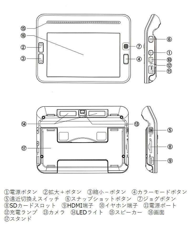 表面:画面の上にスピーカー、左側に拡大ボタンと縮小ボタン、右側にジョグボタンとカラーモードボタン。